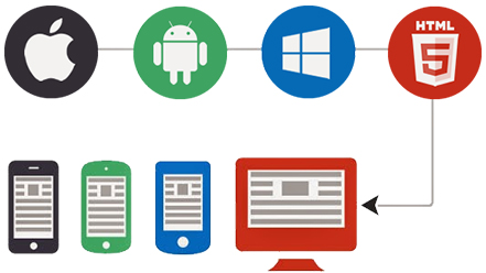 Mobile-App-Development-Company-Kochi